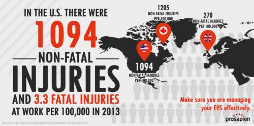 Free EHS Infographics